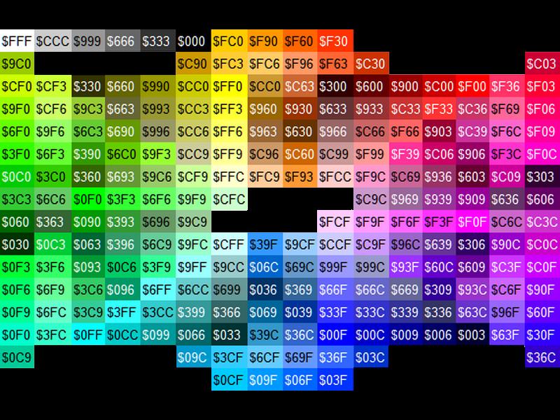 Code couleur TM